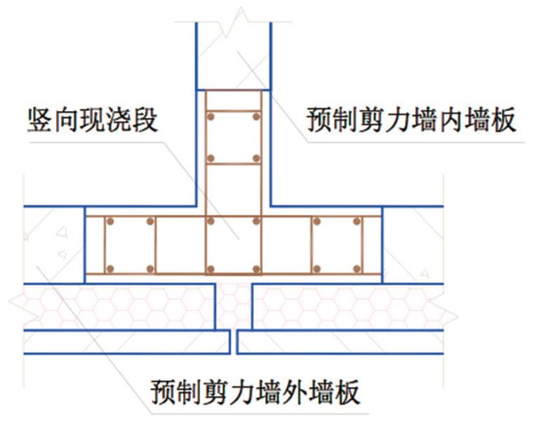 装配式与被动房能融合吗?看看这个示范工程_8