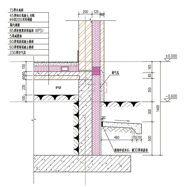 装配式与被动房能融合吗?看看这个示范工程_17