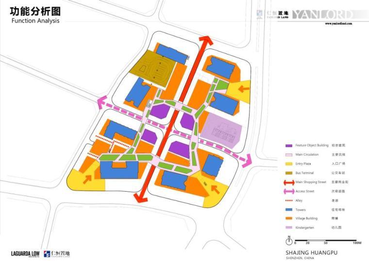 [广东]知名企业现代风格商业办公建筑方案-功能分析图