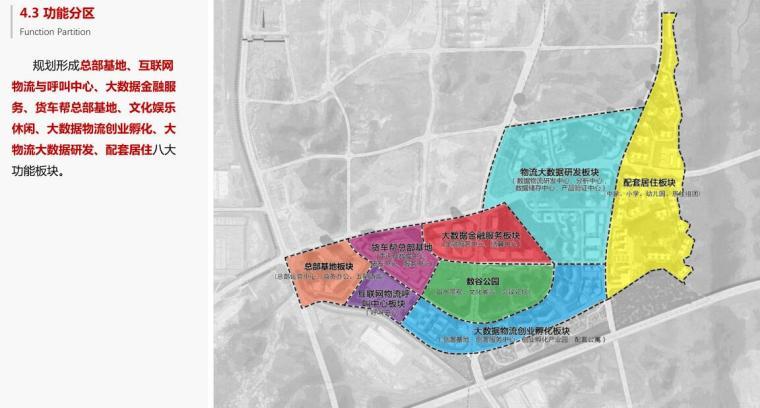 [贵州]现代风数字物流产业园建筑概念规划-功能分区