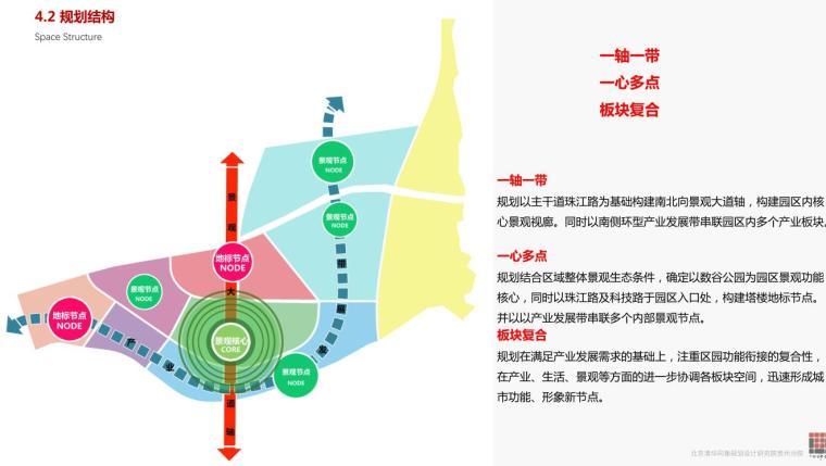 [贵州]现代风数字物流产业园建筑概念规划-规划结构