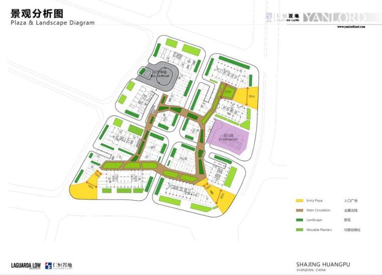 [广东]知名企业现代风格商业办公建筑方案-景观分析