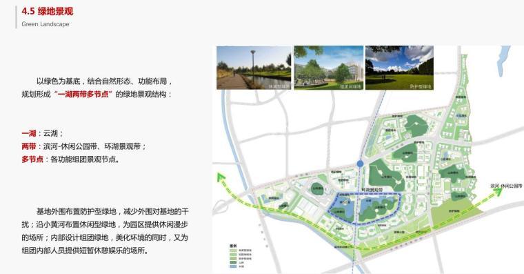 [贵州]现代风数字物流产业园建筑概念规划-绿地景观