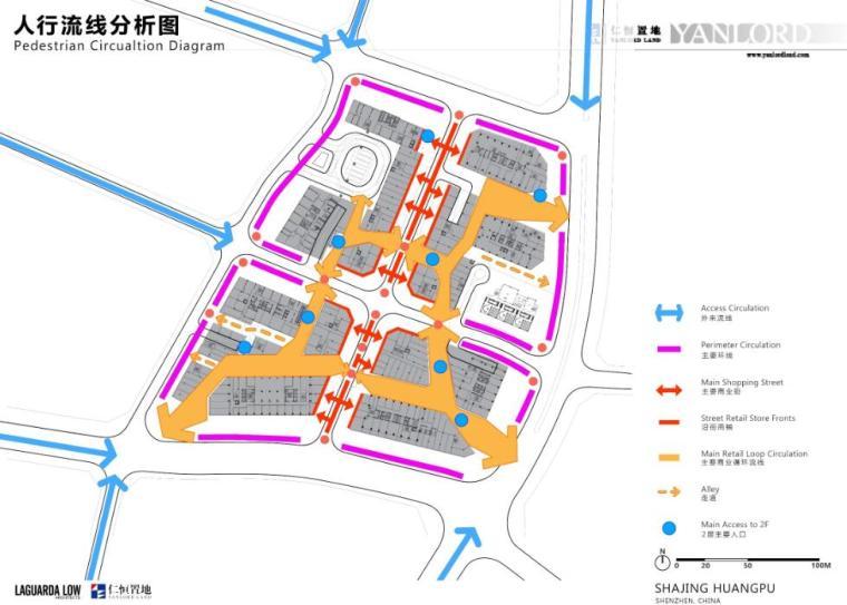 [广东]知名企业现代风格商业办公建筑方案-人行流线分析