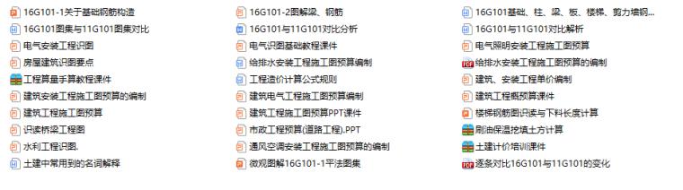 10套BIM典型应用案例合集,一键下载_10