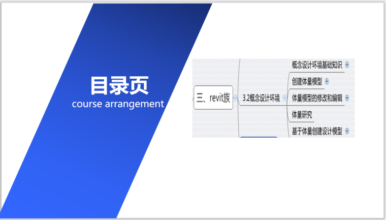 BIM全专业入门教程4.2Revit概念设计坏境-目录