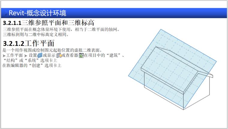 BIM全专业入门教程4.2Revit概念设计坏境-工作平面