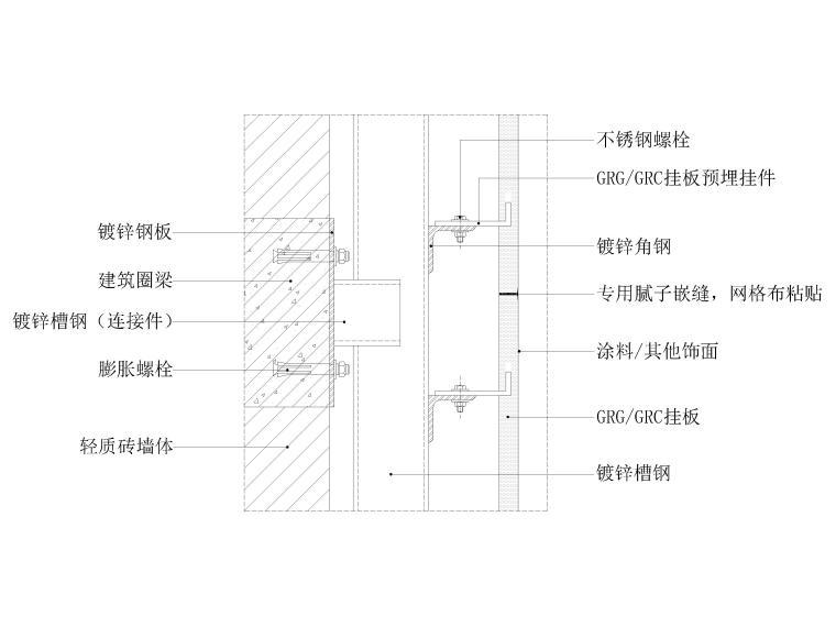墙面,吊顶,地坪,门表,卫浴节点大样详图图集-GRG,GRC挂板墙面节点图(纵剖,轻质砖墙体)