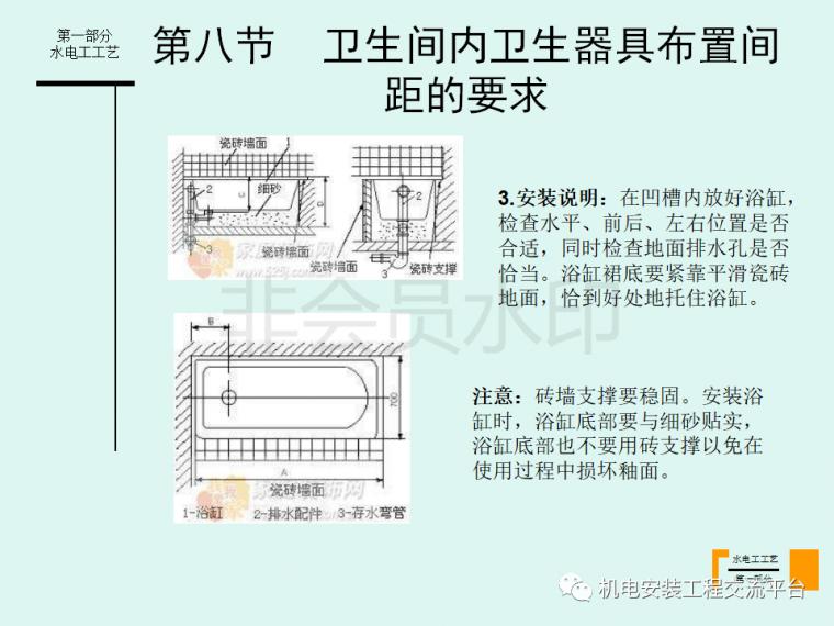 家装水电经典工艺讲解-105页PPT免费下载_42