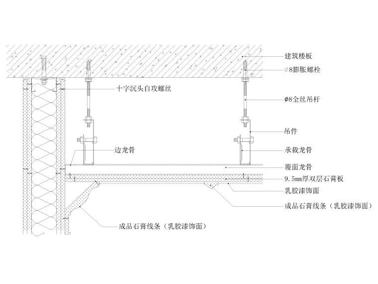 墙面,吊顶,地坪,门表,卫浴节点大样详图图集-石膏板吊顶节点图(阴角,顶面石膏线条)