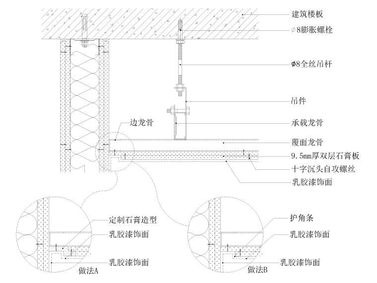 墙面,吊顶,地坪,门表,卫浴节点大样详图图集-石膏板吊顶节点图(顶面墙角留缝造型)