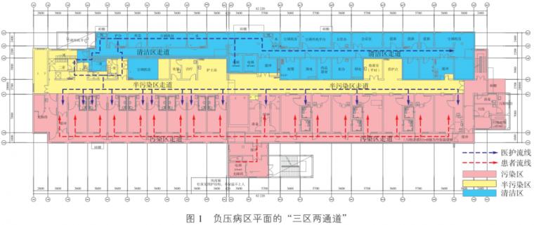 武汉火神山医院弱电设计图资料下载-应急传染病医院电气设计述要