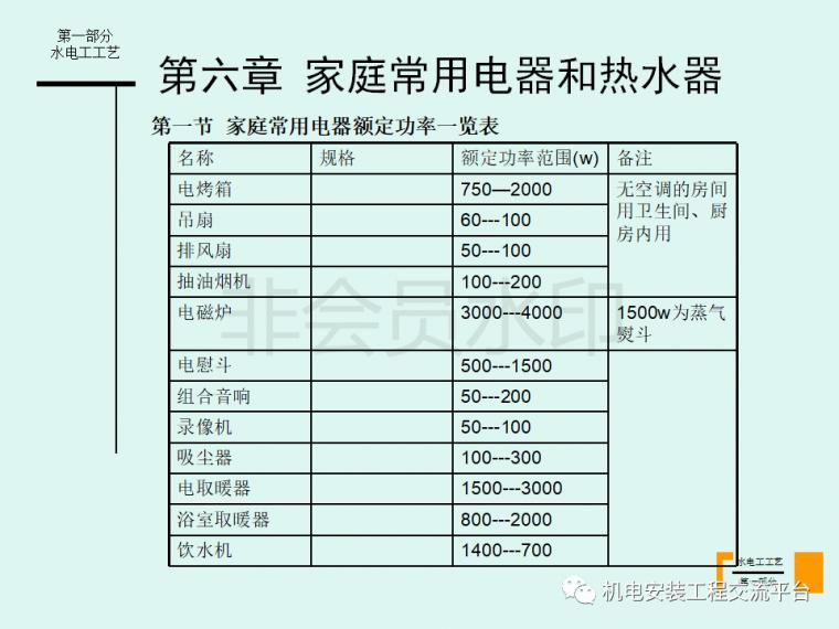 家装水电经典工艺讲解-105页PPT免费下载_46