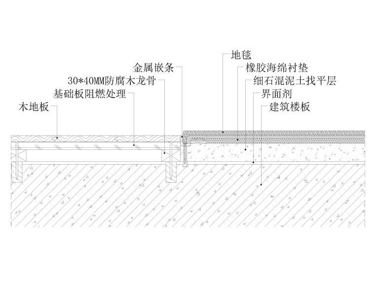 墙面,吊顶,地坪,门表,卫浴节点大样详图图集-木地板满铺地毯交接地坪节点图