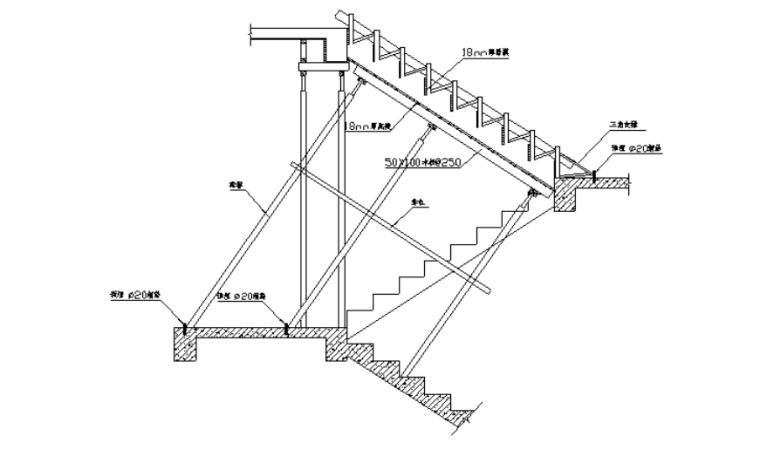 17层剪力墙结构住宅楼项目施工组织设计-02 楼梯模板支模体系