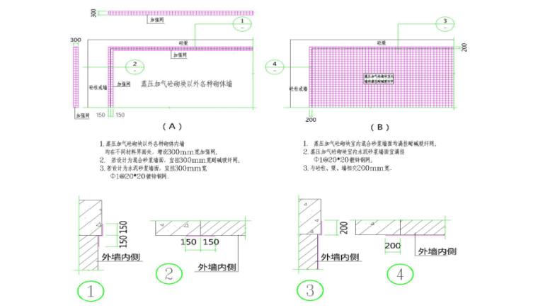 17层剪力墙结构住宅楼项目施工组织设计-04 耐碱玻璃纤维网布