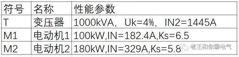 教你如何选配电系统各级断路器!_2
