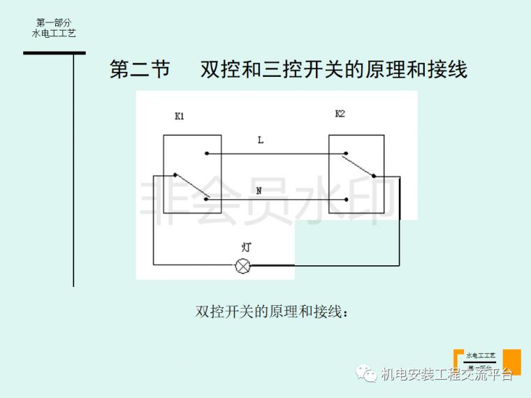 家装水电经典工艺讲解-105页PPT免费下载_13