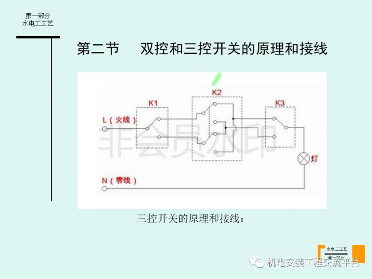 家装水电经典工艺讲解-105页PPT免费下载_14