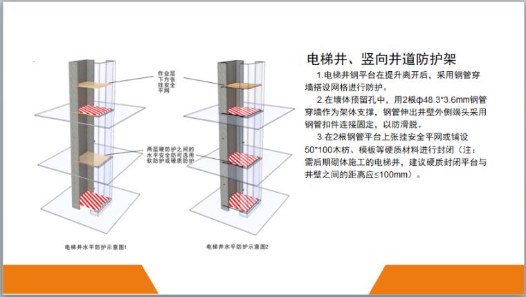 脚手架工程安全标准图册(图文丰富)-电梯井、竖向井道防护架