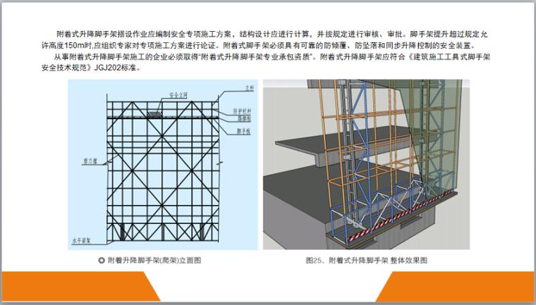 脚手架工程安全标准图册(图文丰富)-附着式升降脚手架搭设