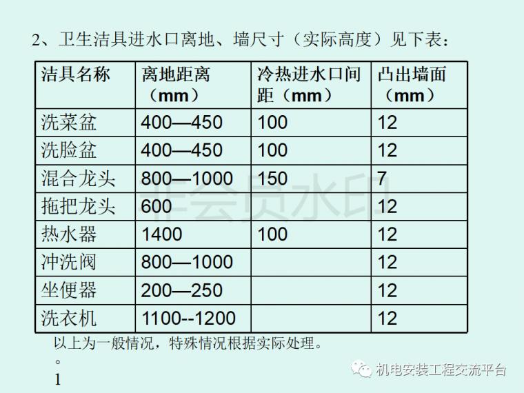 家装水电经典工艺讲解-105页PPT免费下载_90
