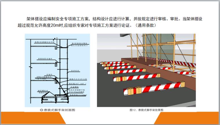脚手架工程安全标准图册(图文丰富)-悬挑式脚手架