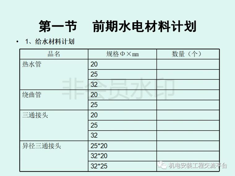 家装水电经典工艺讲解-105页PPT免费下载_94