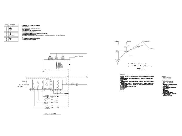 [广州]高端厂房净化通风_暖通施工图2020-净化空调原理图(一)