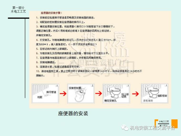 家装水电经典工艺讲解-105页PPT免费下载_30
