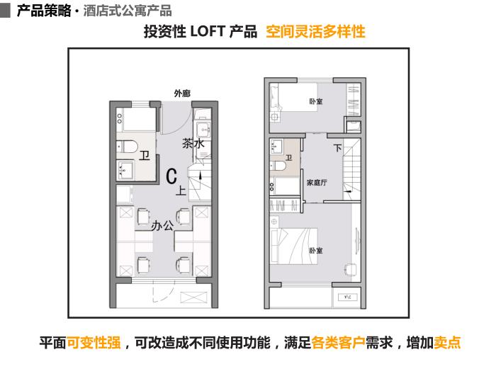 长沙东十路高层公寓_复式商住混合方案文本-酒店式公寓产品