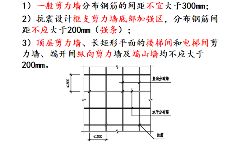 G901图集一般构造要求及框架梁讲义PPT-04 剪力墙分布钢筋间距
