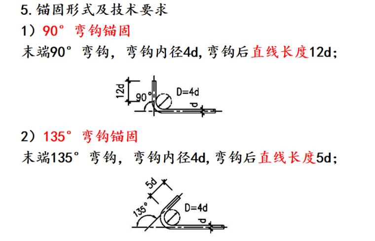 G901图集一般构造要求及框架梁讲义PPT-05 锚固形式及技术要求
