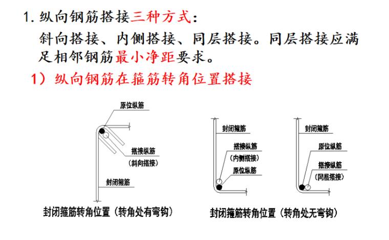 G901图集一般构造要求及框架梁讲义PPT-08 纵向钢筋搭接排布