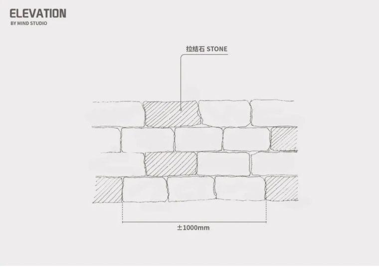 干垒石墙分享_22