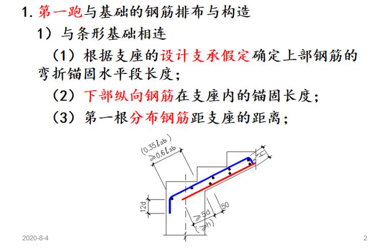 G901图集板式楼梯及基础钢筋排布讲义PPT-02 普通板式楼梯