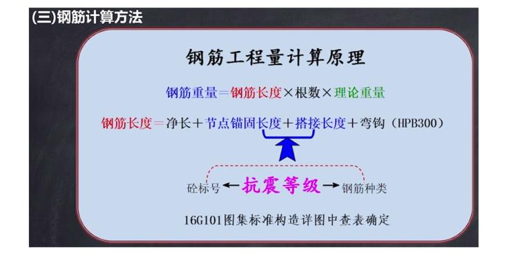 16G101平法图集钢筋计算的基本知识PPT-05 钢筋计算方法