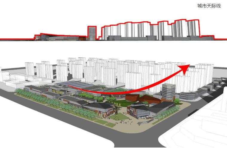 [上海]闵行商业街景观设计方案-城市天际线