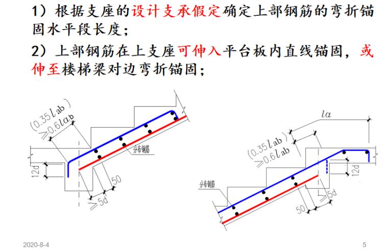 G901图集板式楼梯及基础钢筋排布讲义PPT-03 AT型楼梯(无水平段)