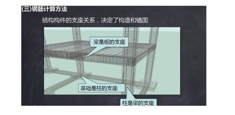 16G101平法图集钢筋计算的基本知识PPT-06 钢筋计算方法