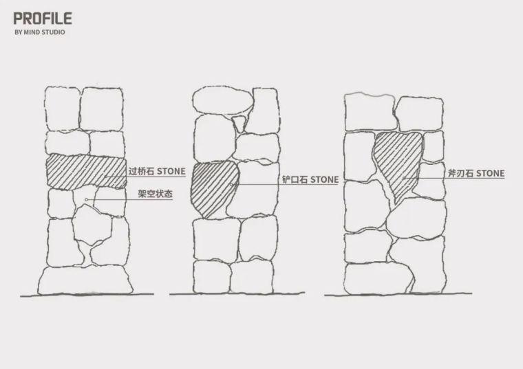 干垒石墙分享_29