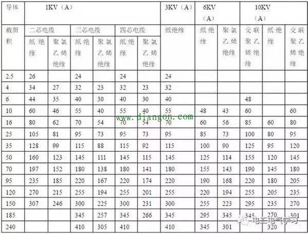 [收藏]超全面的电气设计估算公式_30