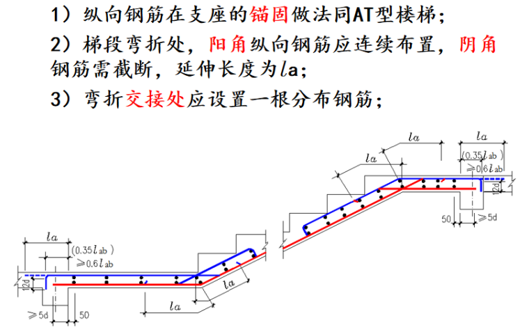 G901图集板式楼梯及基础钢筋排布讲义PPT-04 DT型楼梯(上、下端有水平段)