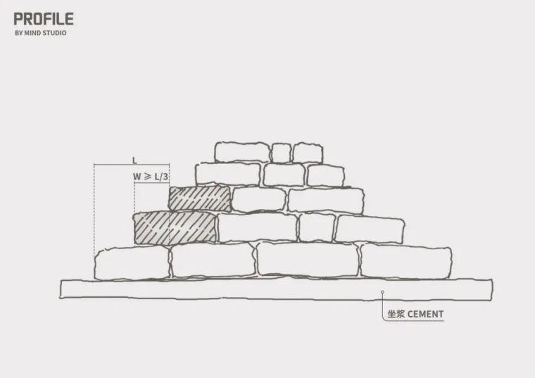 干垒石墙分享_40