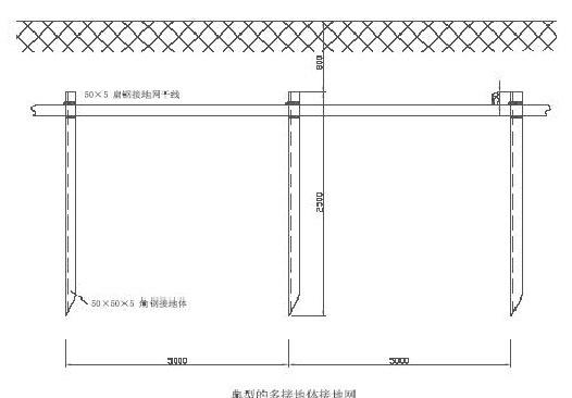 安装预埋工程技术质量标准交底_27