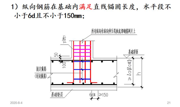 G901图集板式楼梯及基础钢筋排布讲义PPT-07 柱纵向钢筋在锚固区内保护层(大于5d)