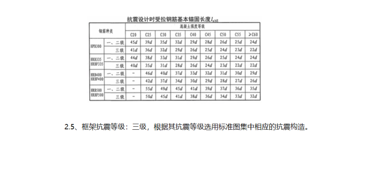16G101平法图集独立基础钢筋一般构造PPT-05 受拉钢筋基本锚固长度Lab、锚固长度Labe