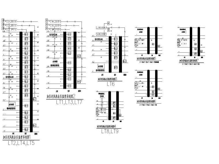[广东]人民医院门诊楼电气施工图(2020)-9加压送风机余压监控系统图