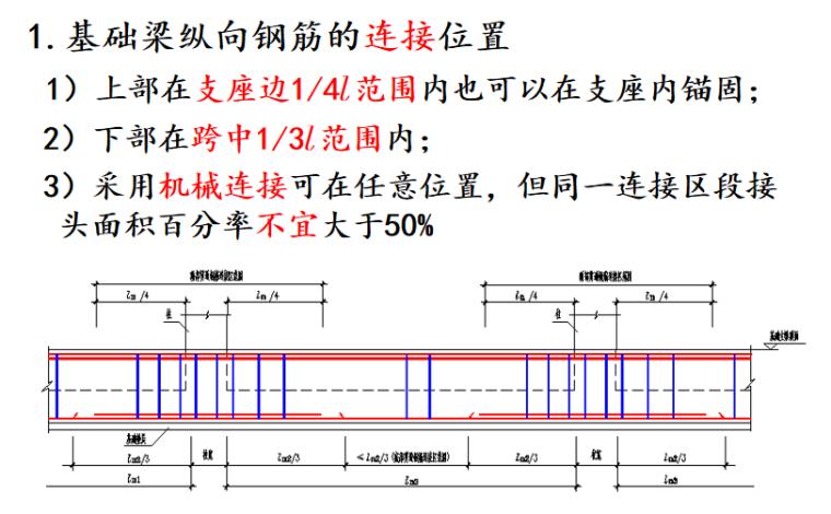 G901图集板式楼梯及基础钢筋排布讲义PPT-09 基础梁纵向钢筋的连接位置