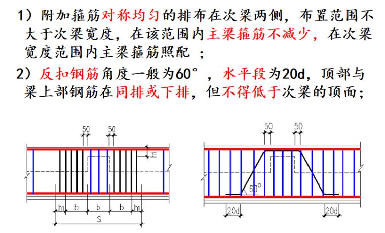 G901图集板式楼梯及基础钢筋排布讲义PPT-10 基础主梁与基础次梁相交处附加钢筋